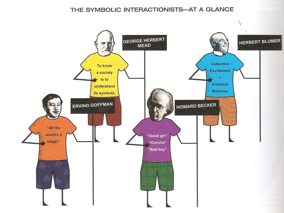 Goffman Symbolic Interactionism Images Free Symbol And Sign Meaning