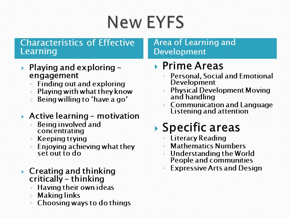 New EYFS Specific areas Prime Areas
