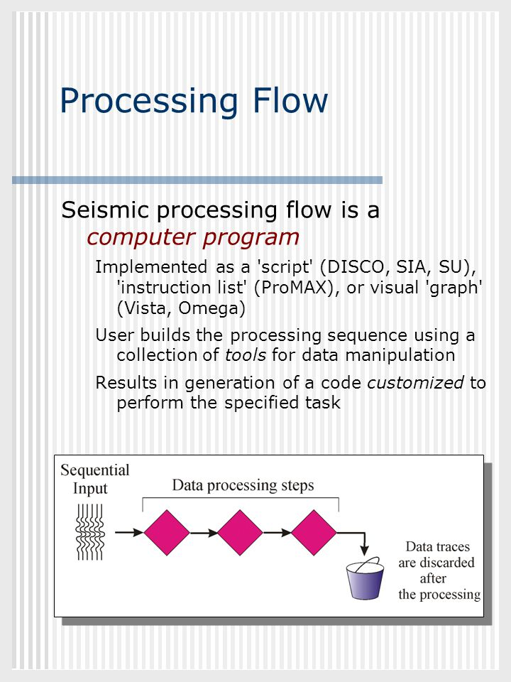 Processing Flow Seismic processing flow is a computer program
