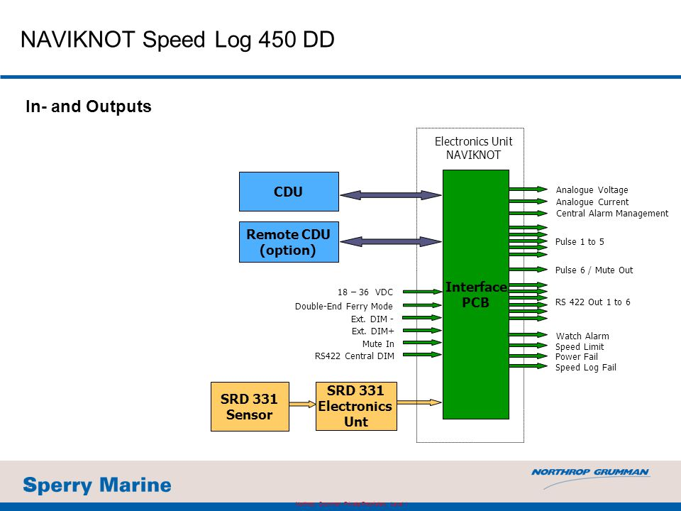 sperry marine speed log systems ppt download rh slideplayer com sperry srd-331 manual