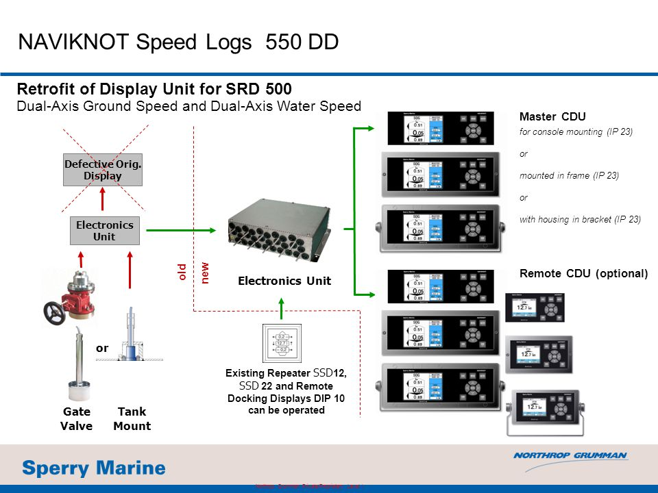 sperry marine speed log systems ppt download rh slideplayer com