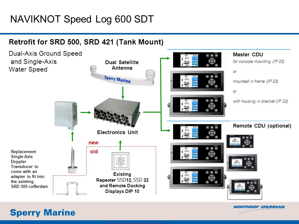 sperry marine speed log systems ppt download rh slideplayer com sperry srd-331 manual sperry srd-331 manual