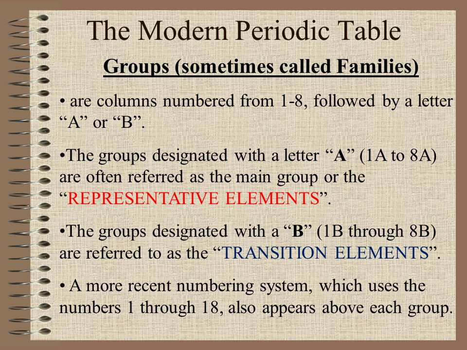 The periodic table of elements ppt video online download the modern periodic table urtaz Choice Image