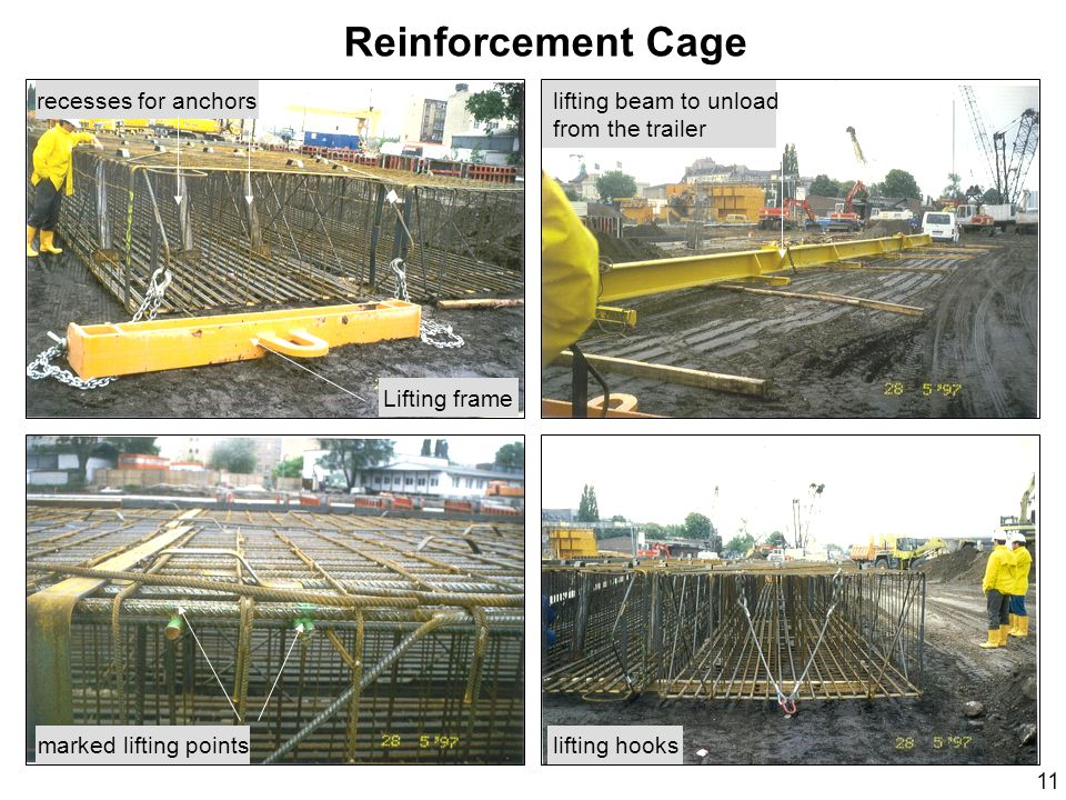 Reinforcement Cage recesses for anchors lifting beam to unload