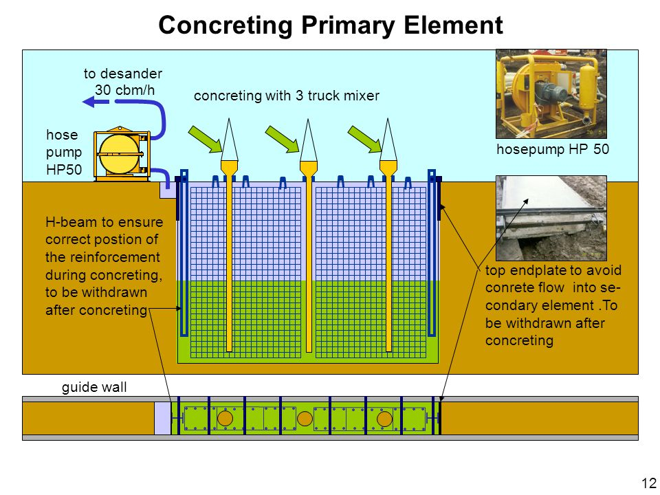 Concreting Primary Element