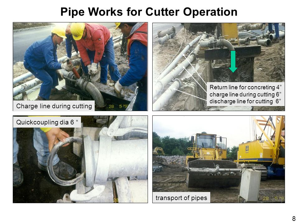 Pipe Works for Cutter Operation