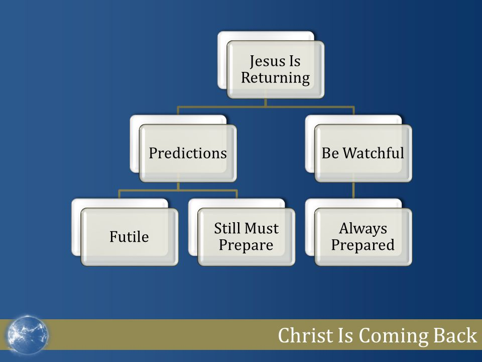 Christ Is Coming Back Jesus Is Returning Predictions Futile