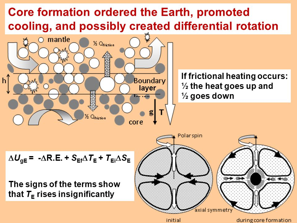 Core formation ordered the Earth, promoted cooling, and possibly created differential rotation