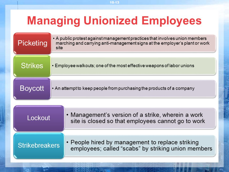 Managing Unionized Employees