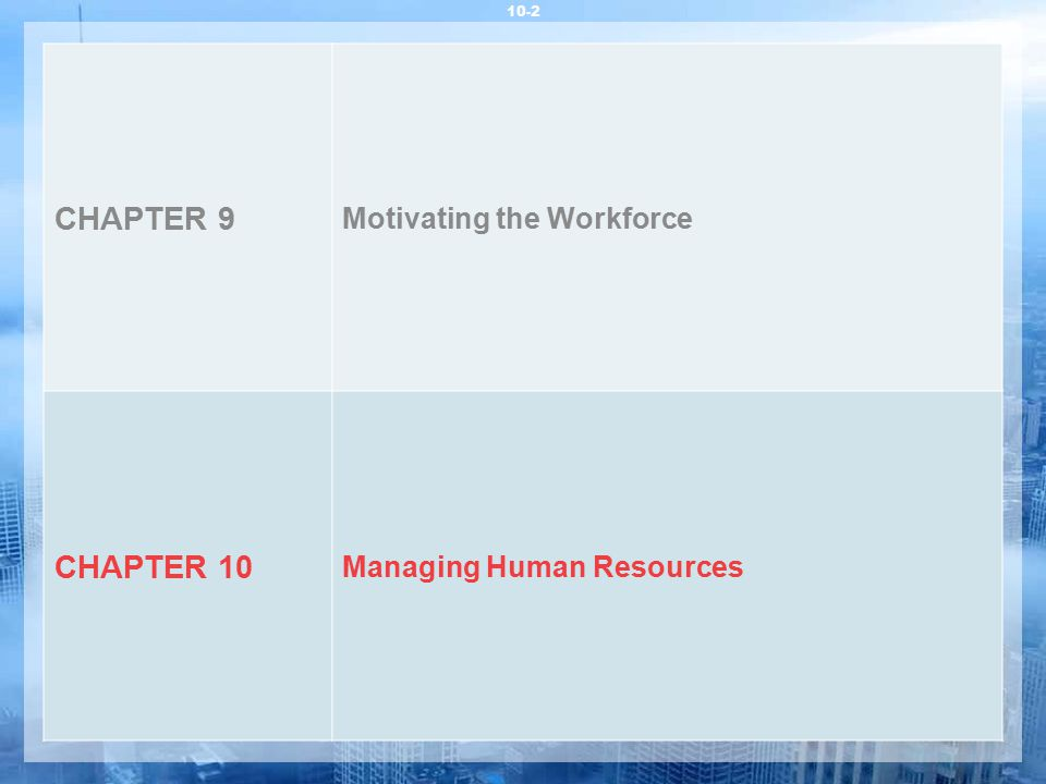 CHAPTER 9 Motivating the Workforce CHAPTER 10 Managing Human Resources