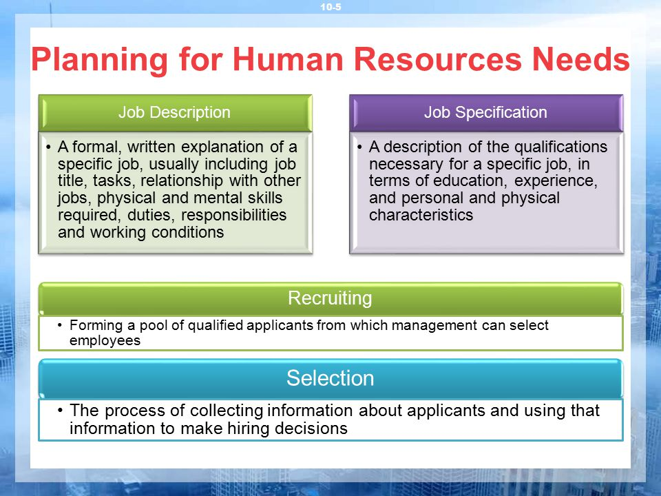 Planning for Human Resources Needs