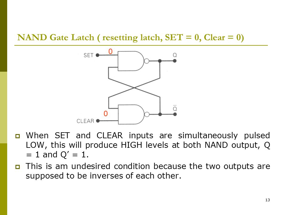 NAND Gate Latch ( resetting latch, SET = 0, Clear = 0)