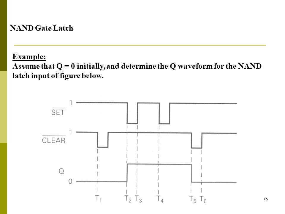 NAND Gate Latch Example: Assume that Q = 0 initially, and determine the Q waveform for the NAND latch input of figure below.