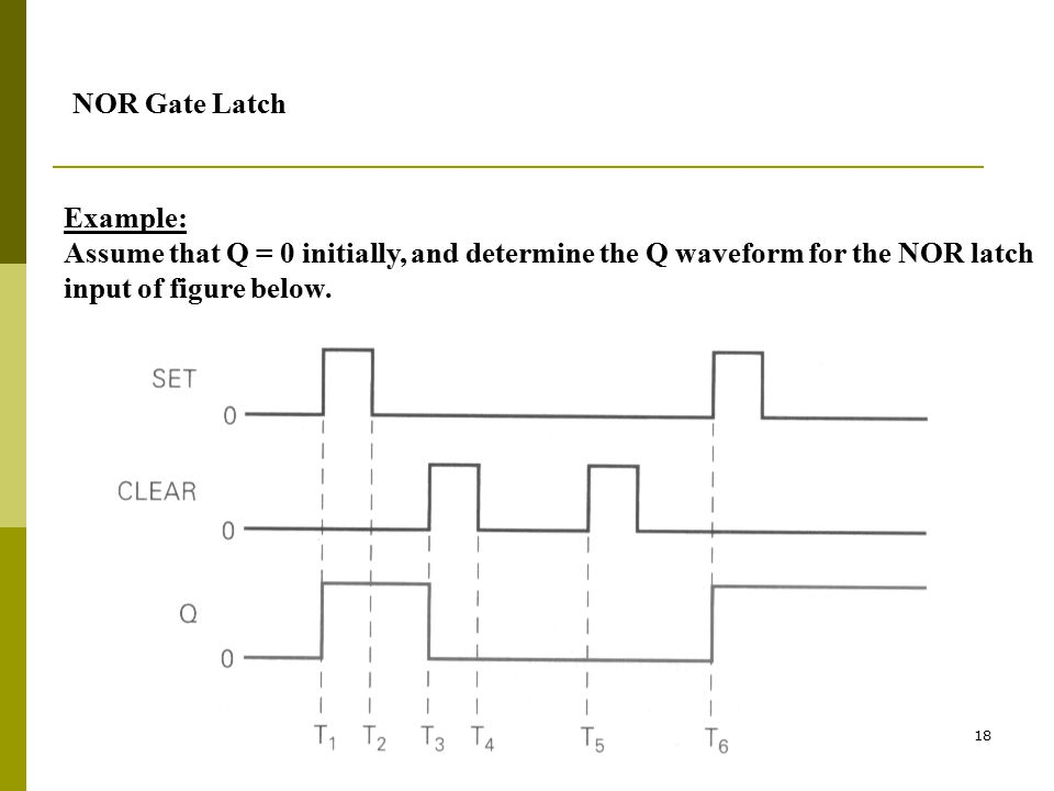 NOR Gate Latch Example: Assume that Q = 0 initially, and determine the Q waveform for the NOR latch input of figure below.
