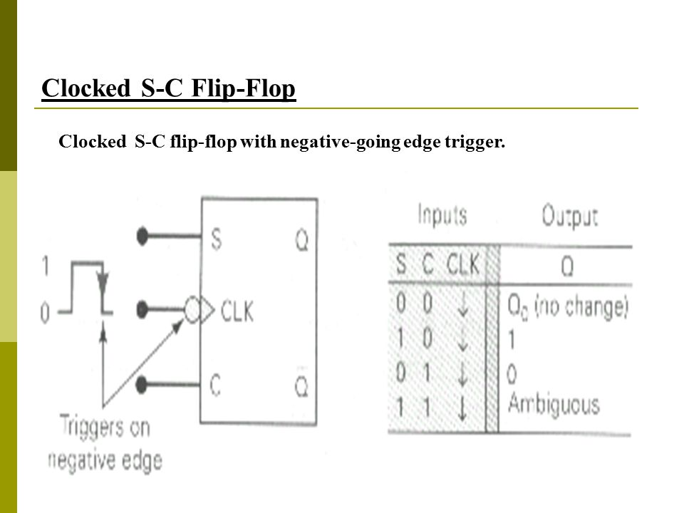 Clocked S-C Flip-Flop Clocked S-C flip-flop with negative-going edge trigger.