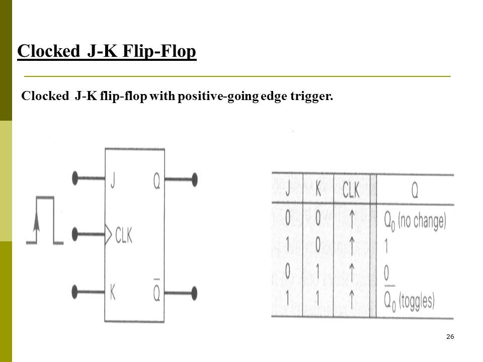Sequential Logic Building Blocks Flip Flops Ppt Video Online