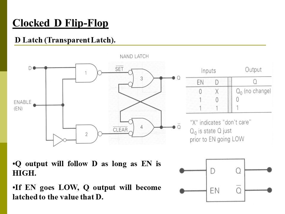 Clocked D Flip-Flop D Latch (Transparent Latch).