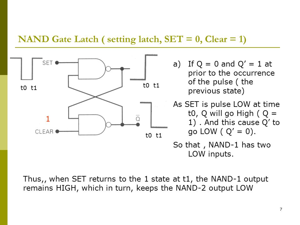 NAND Gate Latch ( setting latch, SET = 0, Clear = 1)