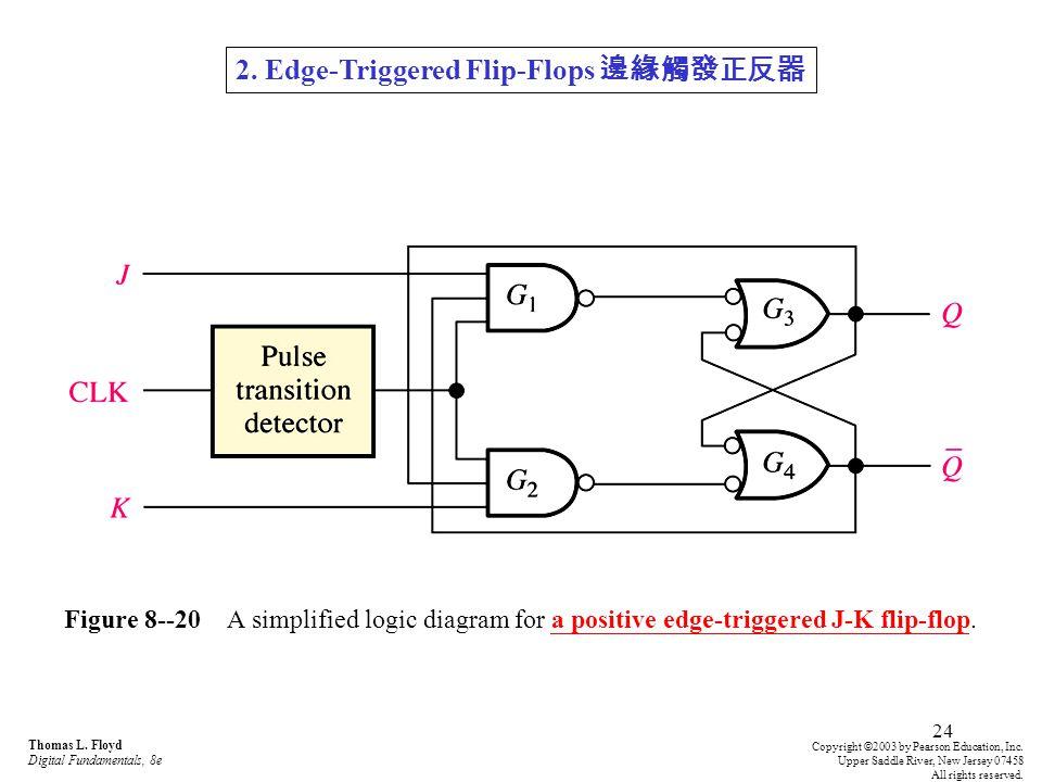 edge triggered jk flip flop pdf