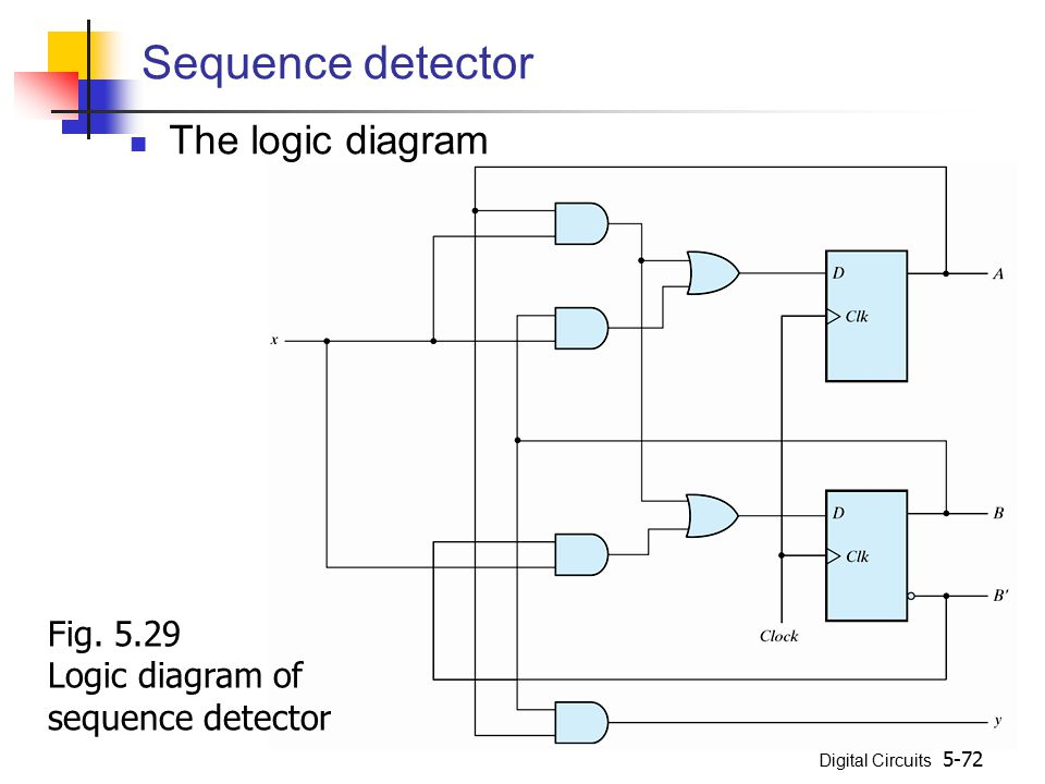 synchronous sequential logic ppt video online download rh slideplayer com