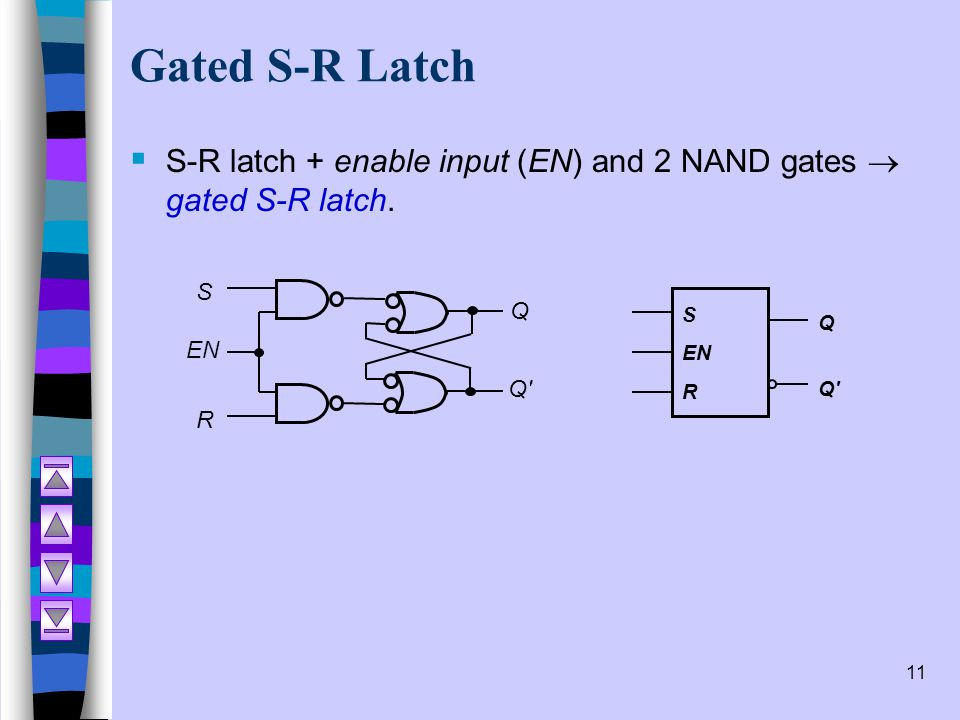 Gated S-R Latch S-R latch + enable input (EN) and 2 NAND gates  gated S-R latch. S. R. Q. Q EN.