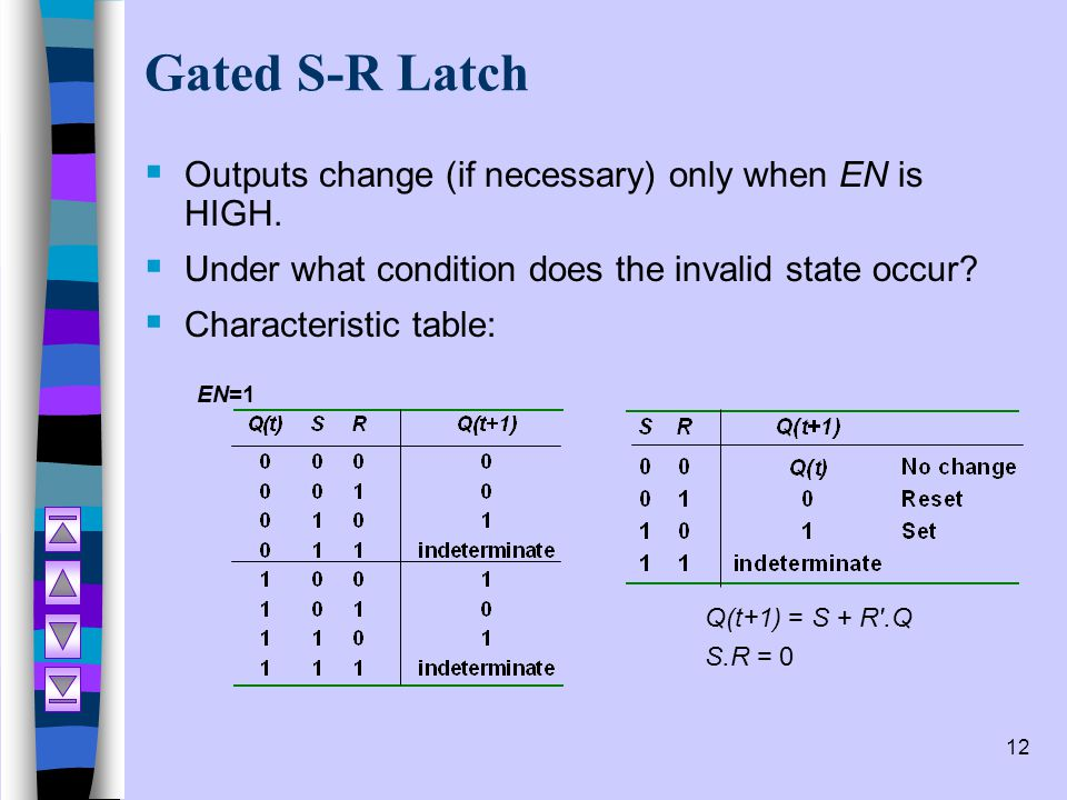 Gated S-R Latch Outputs change (if necessary) only when EN is HIGH.