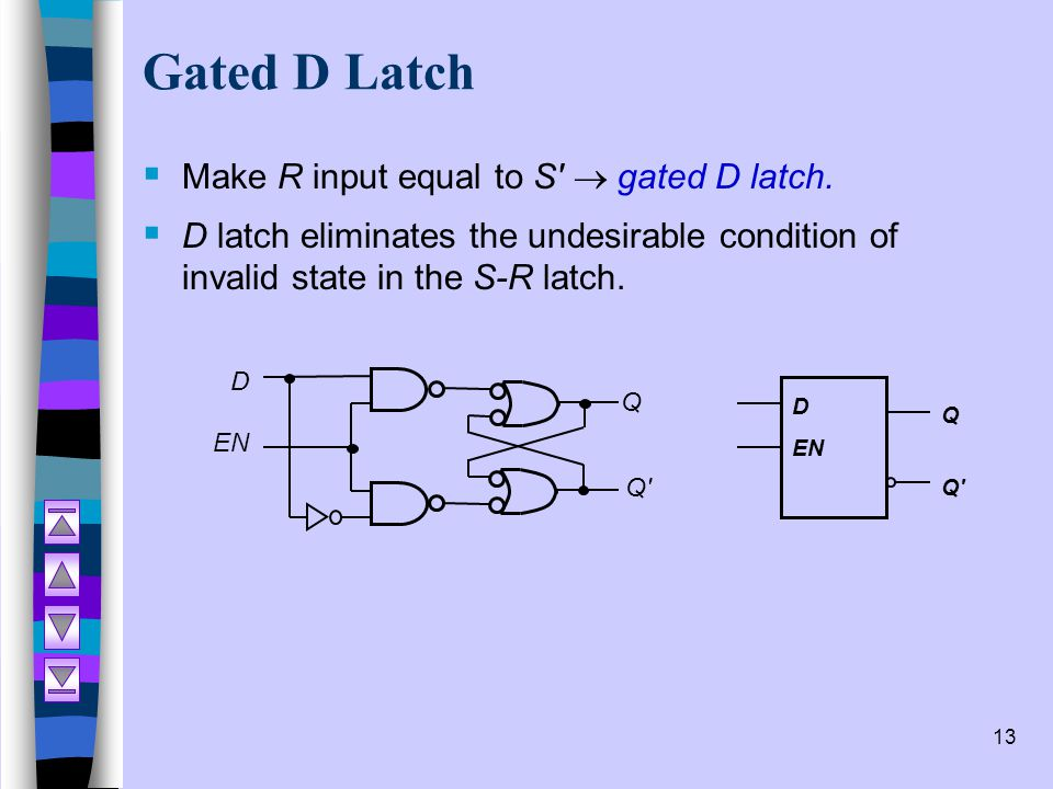 Gated D Latch Make R input equal to S  gated D latch.