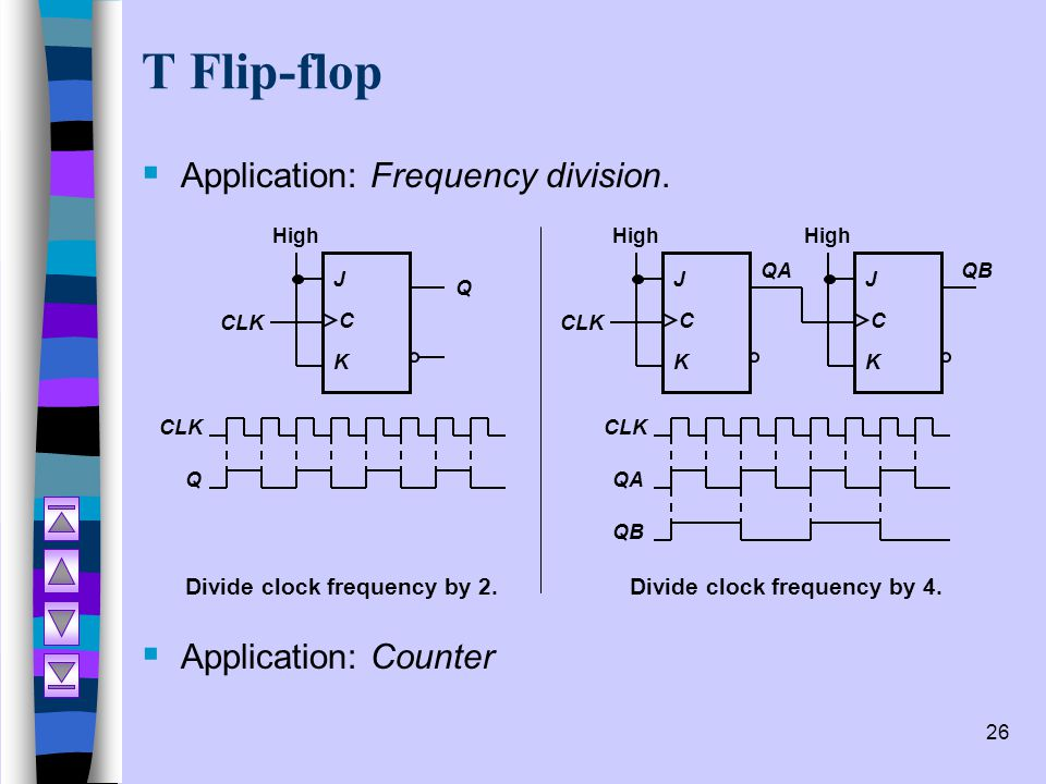 T Flip-flop Application: Frequency division. Application: Counter