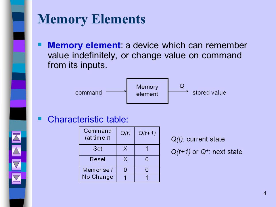 Memory Elements Memory element: a device which can remember value indefinitely, or change value on command from its inputs.