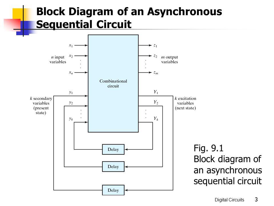 Ry Block Diagram Continued - Wiring Diagrams