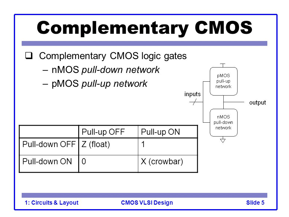Introduction To Cmos Vlsi Design Lecture 1 Circuits Layout Ppt