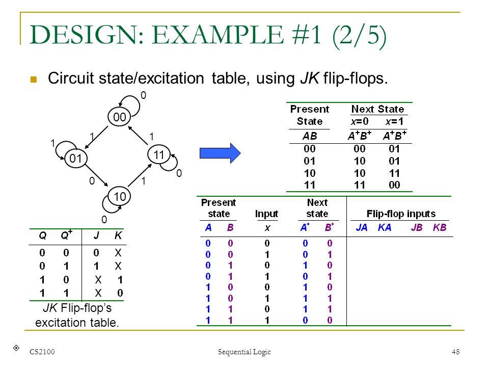 Cs2100 computer organisation ppt download - Table circuit ...
