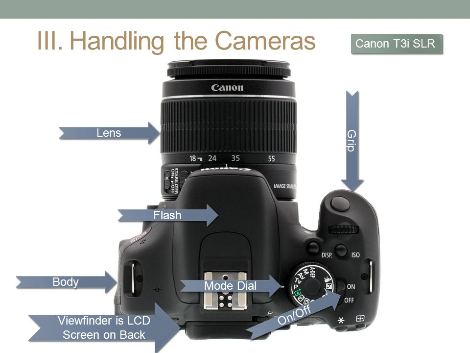 SONY HD HandyCam - Canon T3iSLR - GoPro - ppt video online