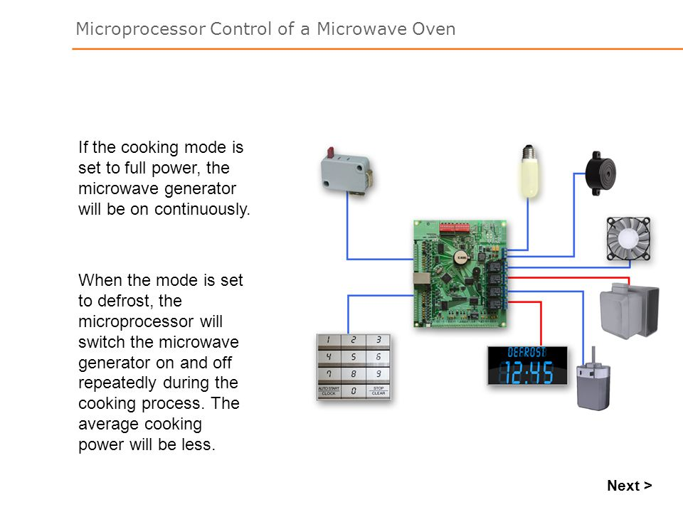 If the cooking mode is set to full power, the microwave generator will be on continuously.