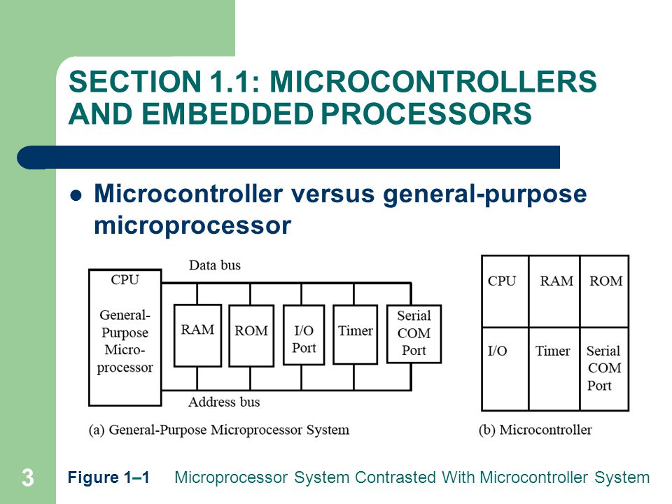 the 8051 microcontroller and embedded systems ppt video onlinesection 1 1 microcontrollers and embedded processors