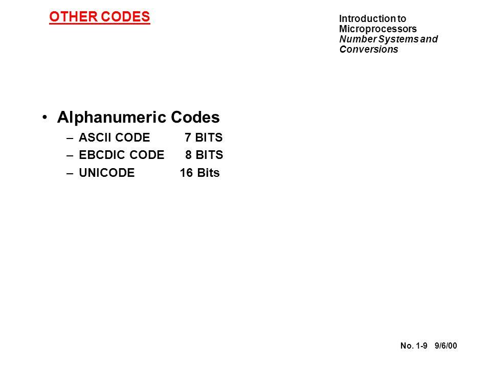 HEXADECIMAL NUMBERS Code - ppt video online download