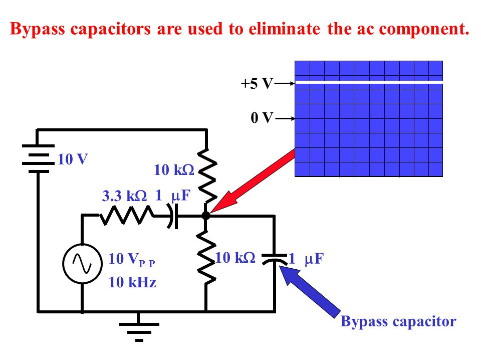 Bypass capacitors are used to eliminate the ac component.