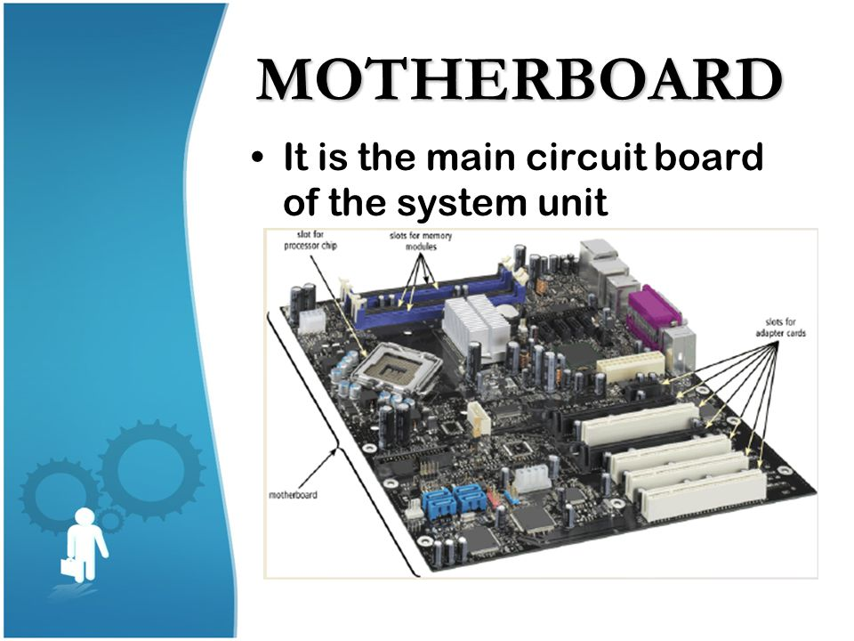MOTHERBOARD It is the main circuit board of the system unit