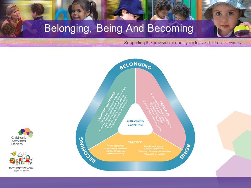 Belonging, Being And Becoming