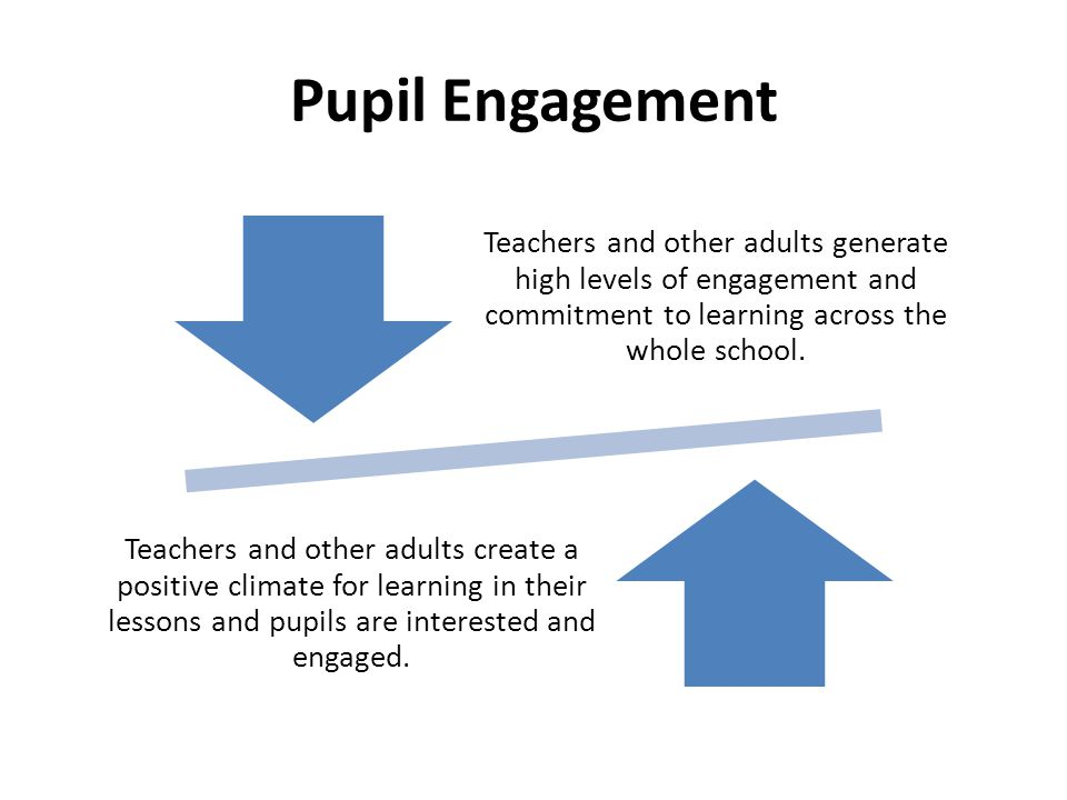 Pupil Engagement Teachers and other adults generate high levels of engagement and commitment to learning across the whole school.