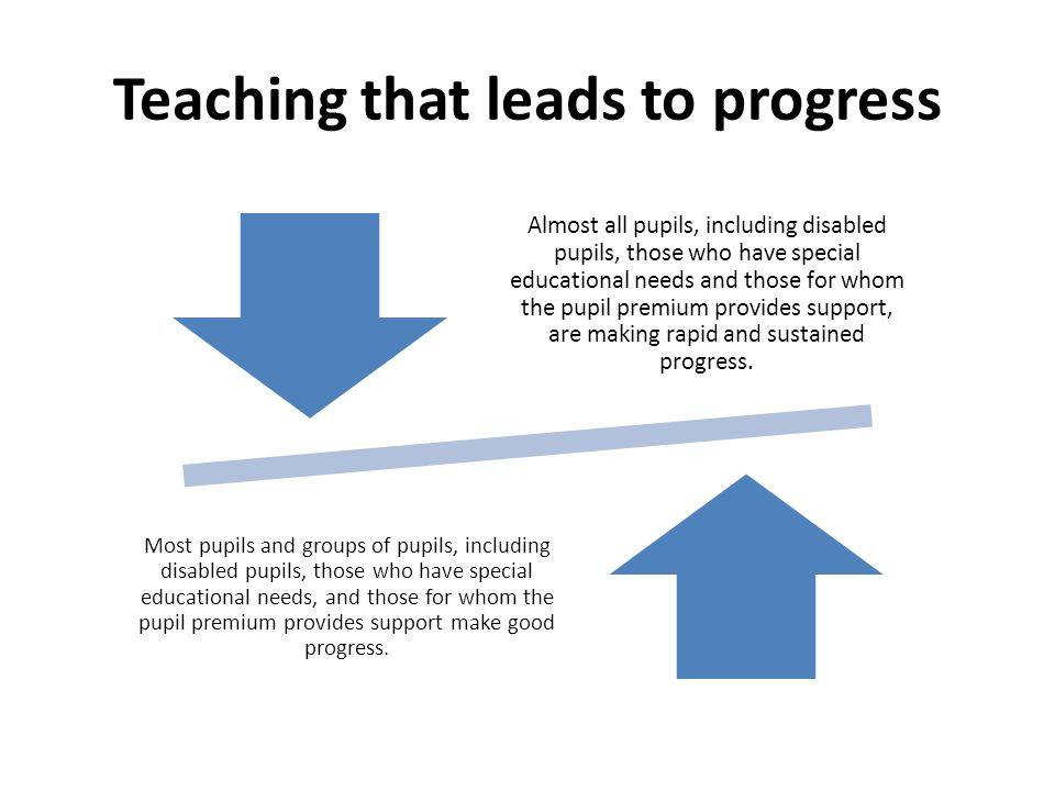 Teaching that leads to progress