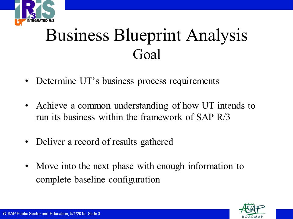 The university of tennessee human resources business blueprint ppt business blueprint analysis goal malvernweather Image collections