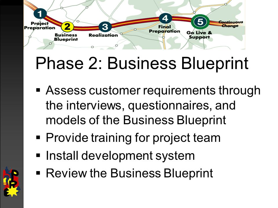 Planning for enterprise systems ppt video online download phase 2 business blueprint malvernweather Choice Image