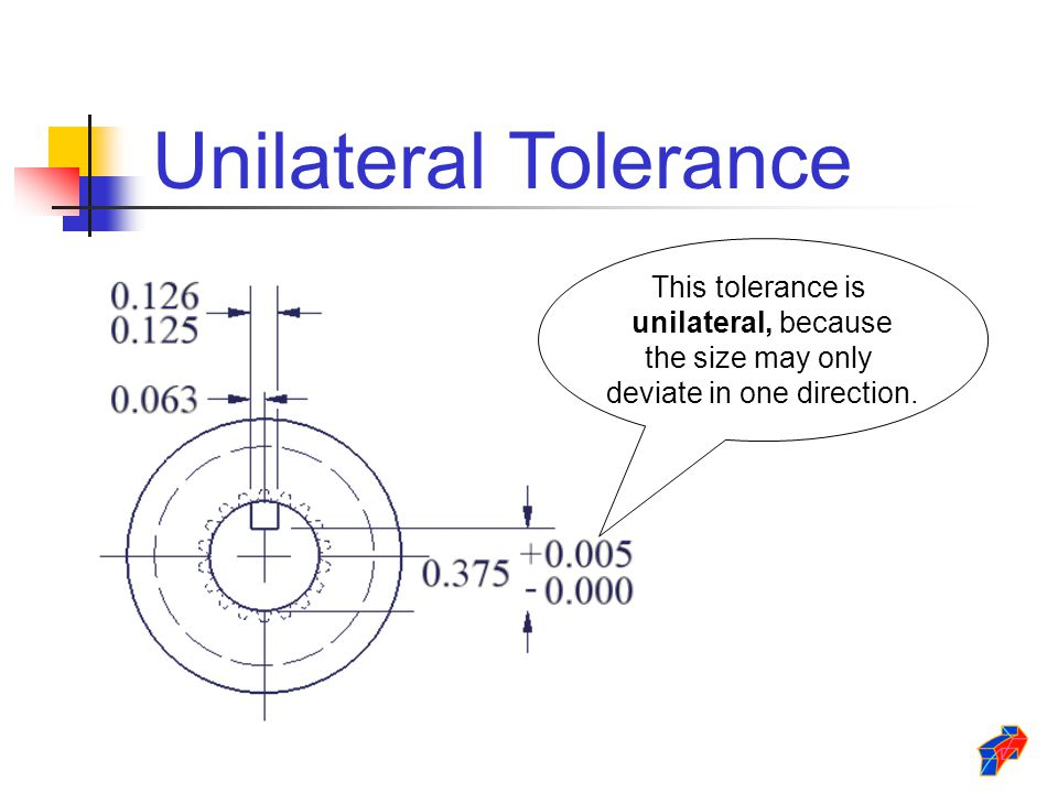 Forging new generations of engineers ppt video online download unilateral tolerance 13 deviate malvernweather Gallery