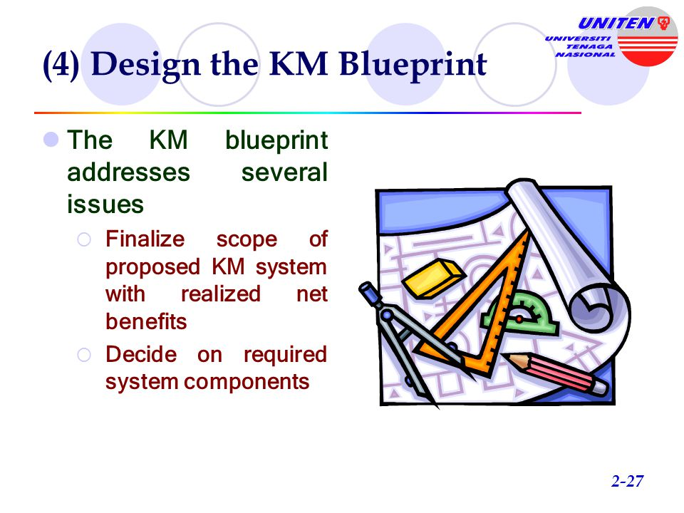 Knowledge management systems life cycle ppt download 4 design the km blueprint malvernweather Images