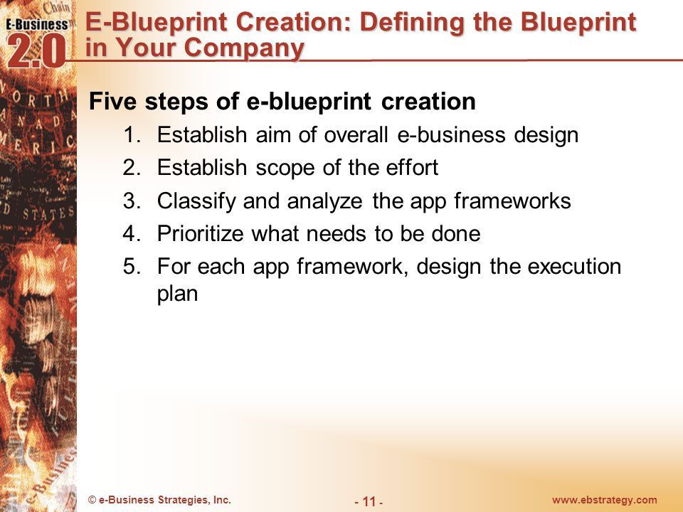 Translating e business strategy into action e blueprint formulation e blueprint creation defining the blueprint in your company malvernweather Images