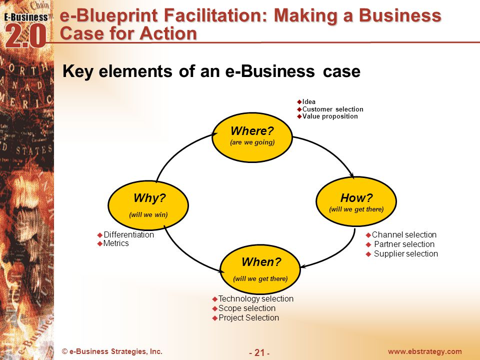 Translating e business strategy into action e blueprint formulation e blueprint facilitation making a business case for action malvernweather Image collections