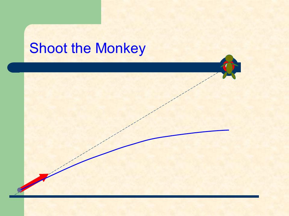 Shoot the Monkey