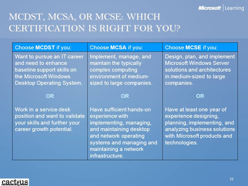 Microsoft certifications your blueprint to success visar ramajli ms mcdst mcsa or mcse which certification is right for you malvernweather Image collections