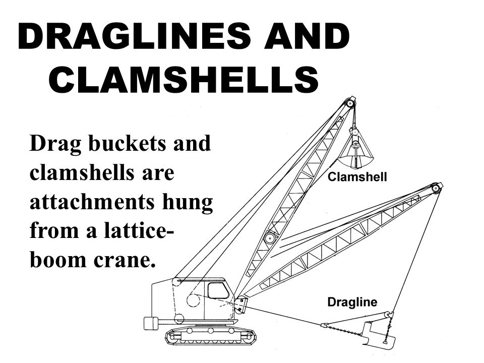 Draglines and Clamshells - ppt video online download